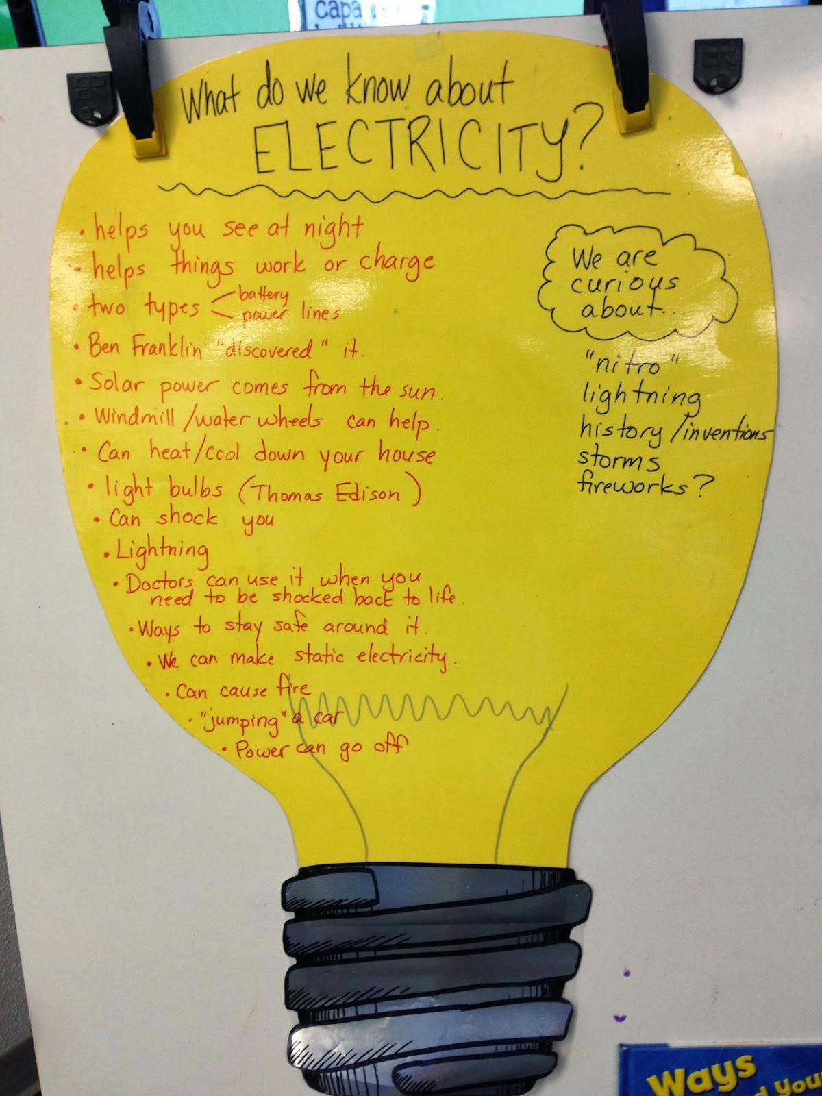 4th Grade Science Unit On Light