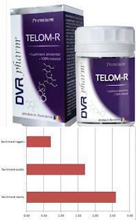 TELOM-R pareri capsule cresterea lungimii telomerilor