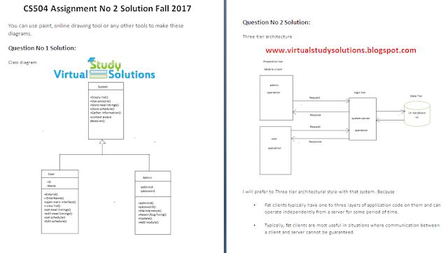 CS504 Assignment No 2 Solution Sample Preview