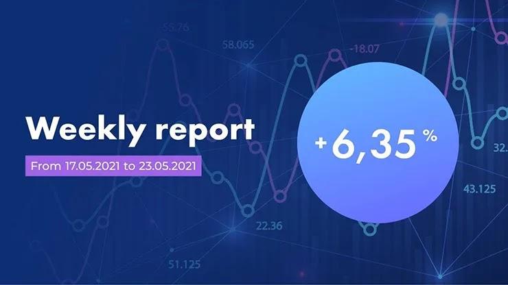 Еженедельный отчет Antares Trade