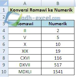 konversi romawi ke numerik