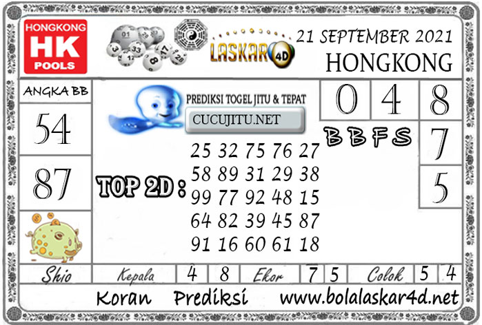 Prediksi Togel HONGKONG POOLS LASKAR4D 21 SEPTEMBER 2021