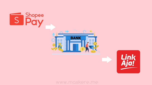 ShopeePay >> Rekening Bank >> Top Up LinkAja dengan Rekening Bank