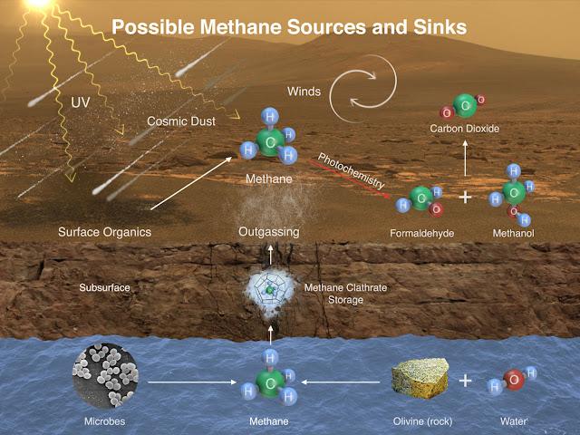 NASA'nın en yeni uzay gözlemevi, dış gezegen atmosferinde yaşam belirtilerini Araştırıyor!