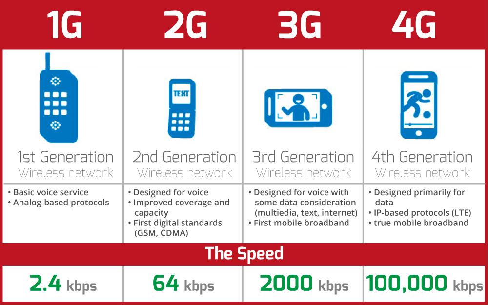 Verizon Plans to Offer 5G Residential Broadband 2018 ...