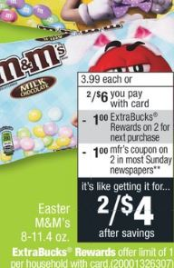 Easter M&Ms 8