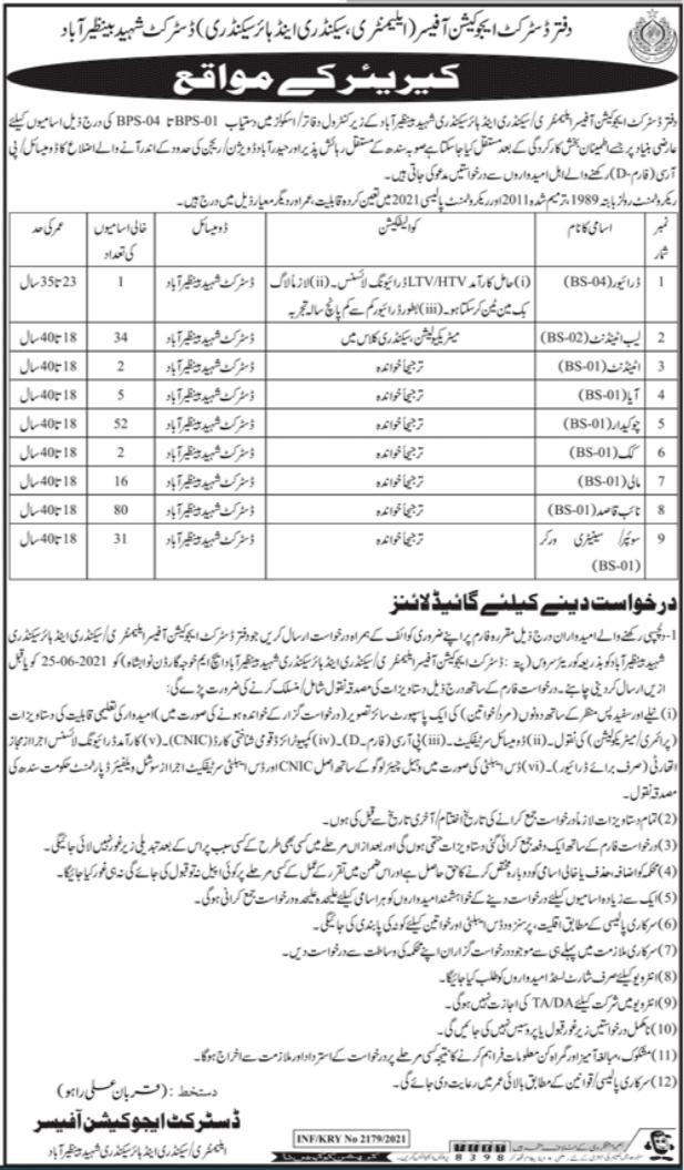 Latest District Education Office ES&HS Benazirabad Jobs 2021
