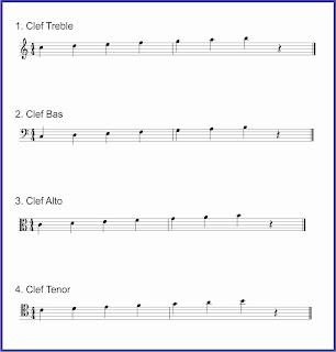 gambar clef treble bas alto tenor