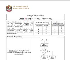 نموذج لامتحان تصميم وتكنولوجيا