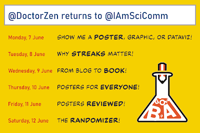 Monday, 7 June: Show me a poster, graphic, or dataviz!   Tuesday, 8 June: Why streaks matter!  Wednesday, 9 June: From blog to book!   Thursday, 10 June: Posters for everyone!   Friday, 11 June: Posters reviewed!  Saturday, 12 June: The randomizer!