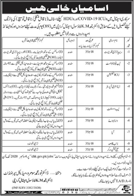 Civil Hospital Karachi Jobs 2020 Advertisement Apply Online