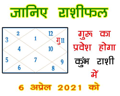 Guru Ka Kumbh Raashi Mai Pravesh Rashifal in hindi jyotish