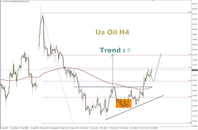 http://www.weekly-daily-analysis.co/2019/10/forex-forecast-28-october-novomber-12019.html