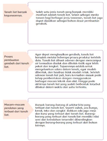 Ide Pokok Dalam Sebuah Paragraf : pokok, dalam, sebuah, paragraf, Pokok, Pengembangannya, Jawaban, Siswa, Kelas, Halaman, 127-129, [Teks, Gerabah, Pulau, Madura]