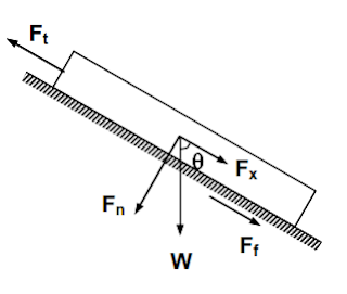 Drawing for drill string drag force