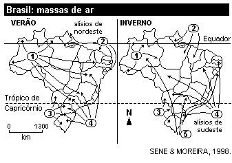 Geografalando : CLIMA: MASSAS DE AR e a CLASSIFICAÇÃO