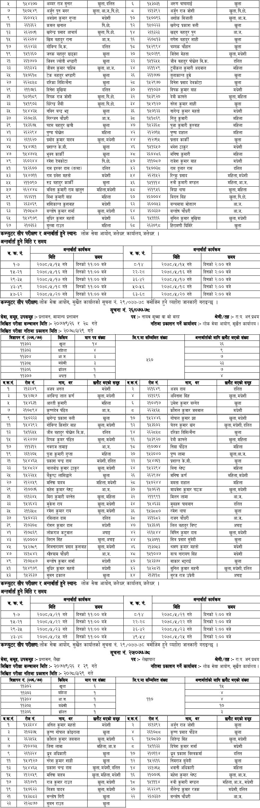 Lok Sewa Aayog Weekly Notice 2078-04-06