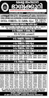 26.02.2017 POURNAMI LOTTERY RN 276 RESULTS   Kerala Lottery Result