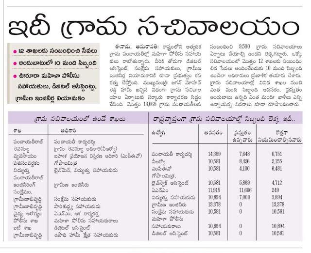 AP Grama Sachivalayam Jobs Recruitment News 2019