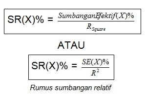 Rumus Menghitung SR Sumbangan Relatif