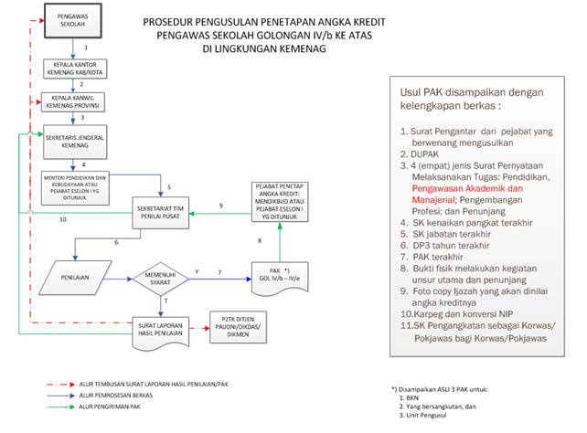 Pengertian Penilaian Potensi Kepemimpinan (PPK)