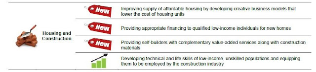 moladi-housing-construction