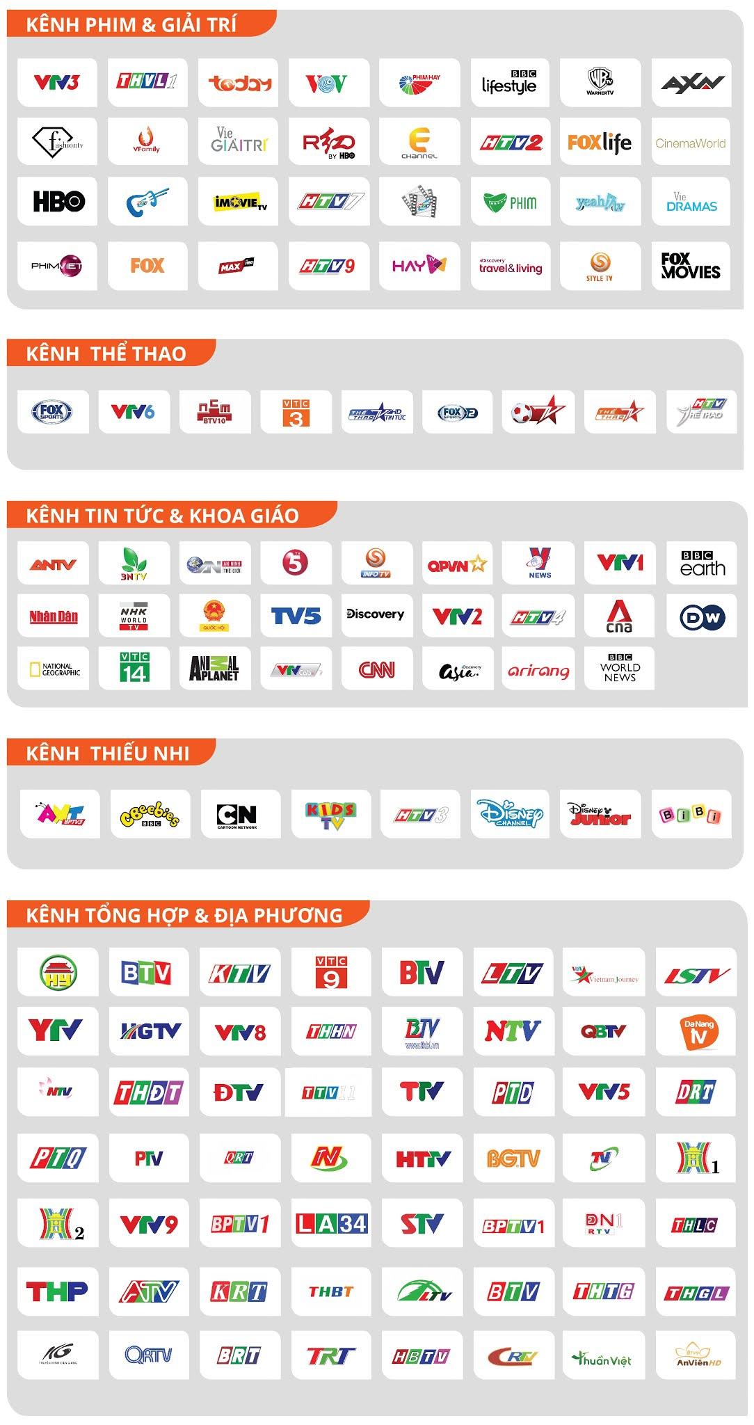 Danh sách kênh Gói cao cấp của Truyền hình AVG