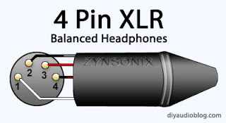xlr wire diagram the wiring diagram xlr wire diagram nilza wiring diagram