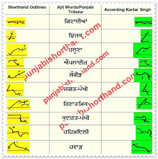 16-march-2021-ajit-tribune-shorthand-outlines