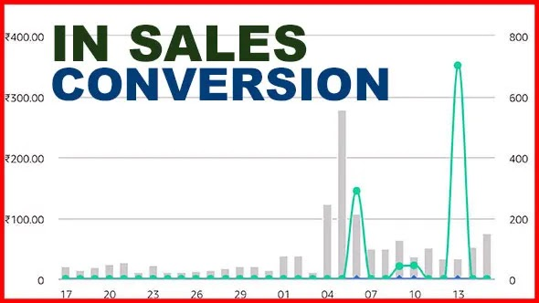 How I made 43% conversion in sale online