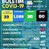NOVO HORIZONTE-BA: BOLETIM INFORMATIVO SOBRE O CORONAVÍRUS ( 19/12/2020)