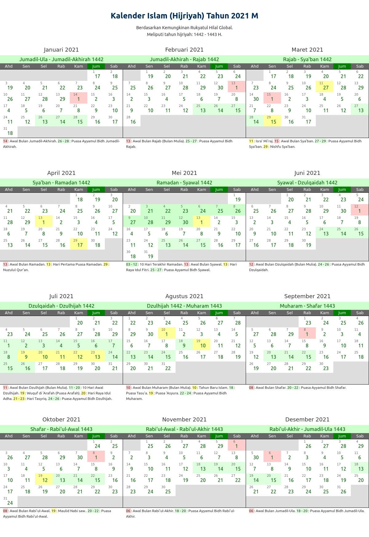 Download Kalender Islam 2021 Lengkap PDF JPG Excel & Word ...
