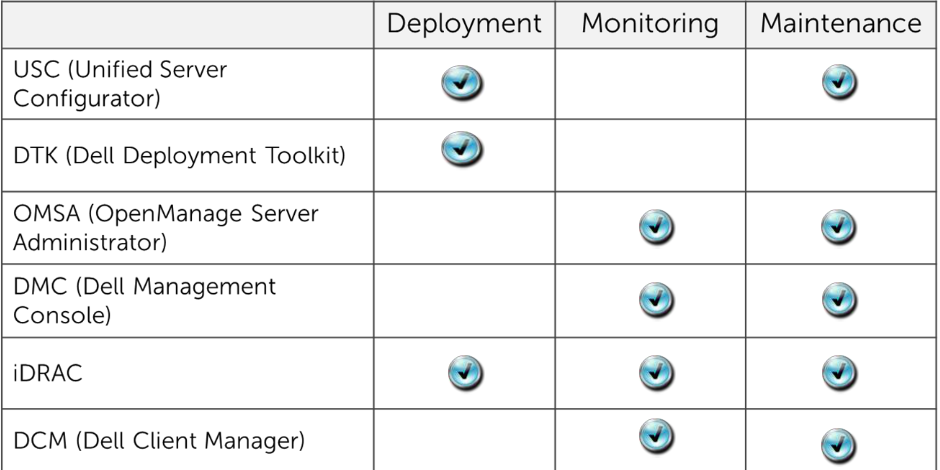 dell-servers-2014
