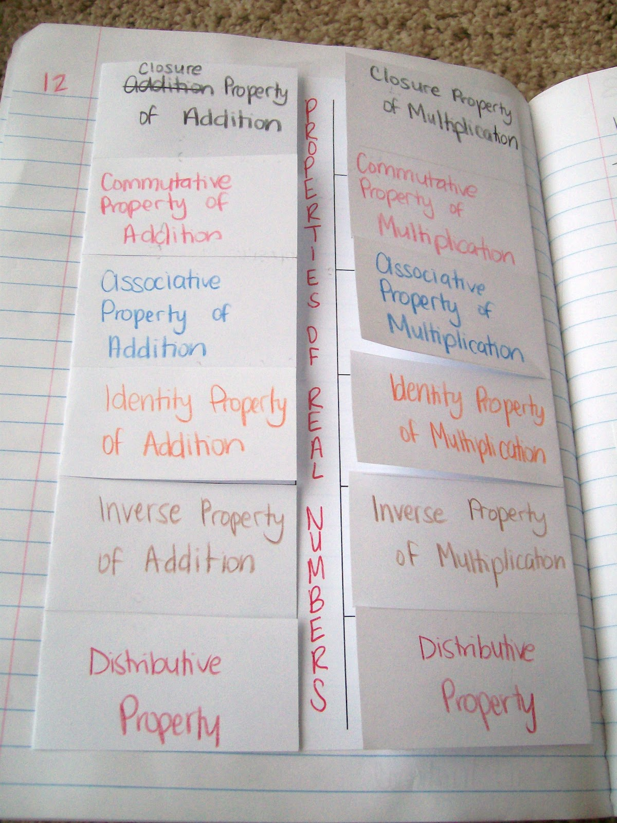 Math Love Algebra 2 Week 1 Inb Pictures