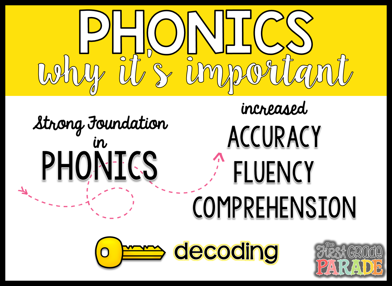 Teach Child How To Read Saxon Phonics First Grade Scope