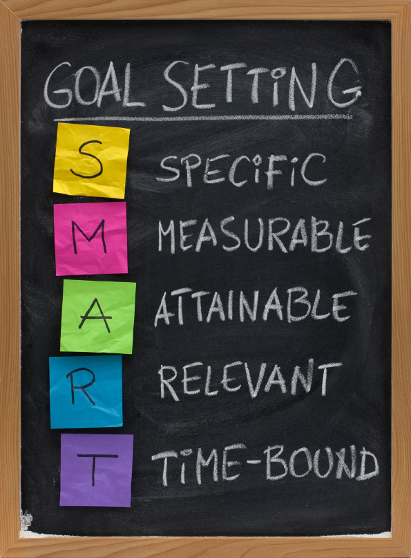 career goals example