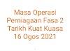 Masa Operasi Perniagaan Fasa 2 Tarikh Kuat Kuasa 16 Ogos 2021