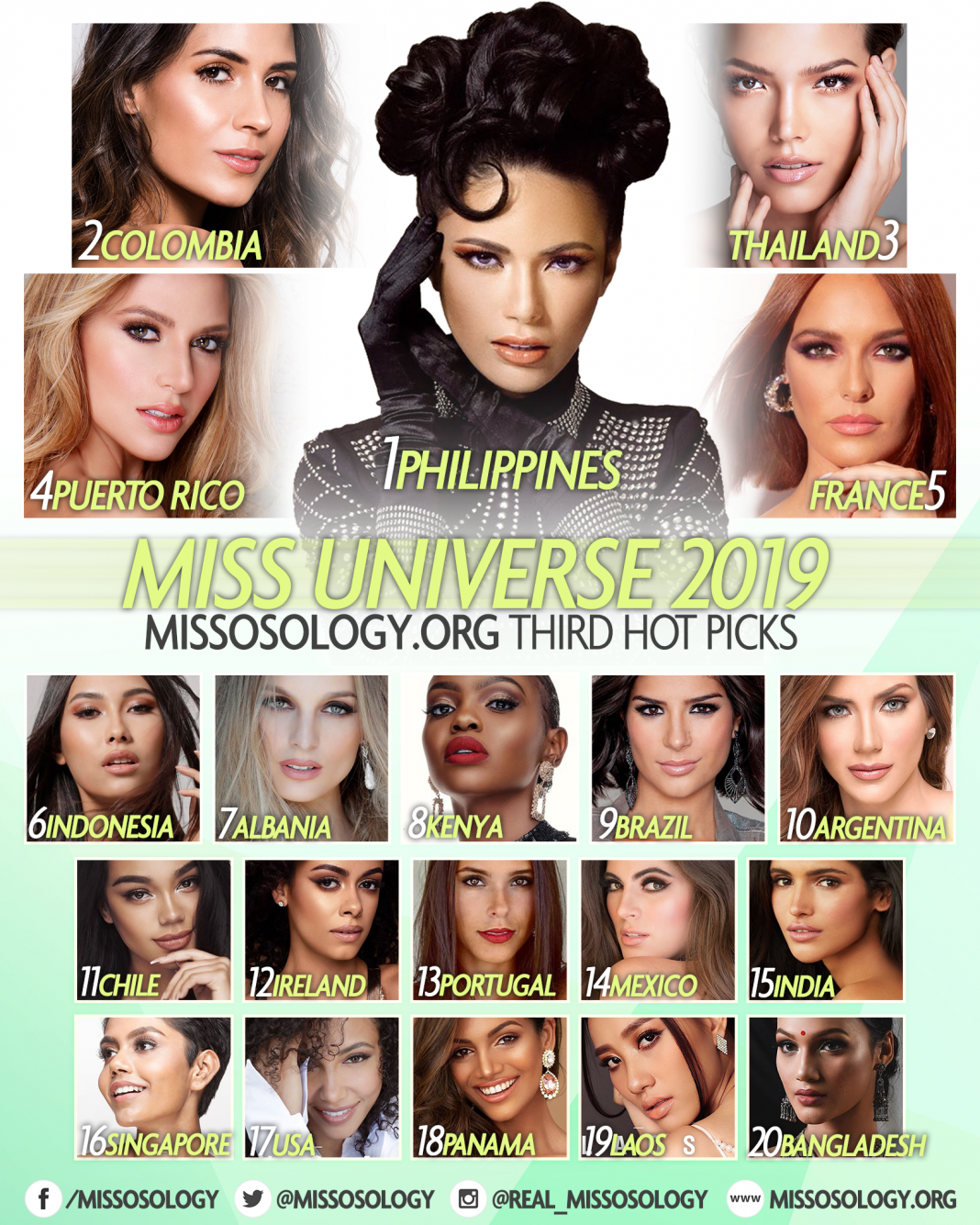 PH bet Gazini Ganados is Missosology's top pick for Miss Universe 2019