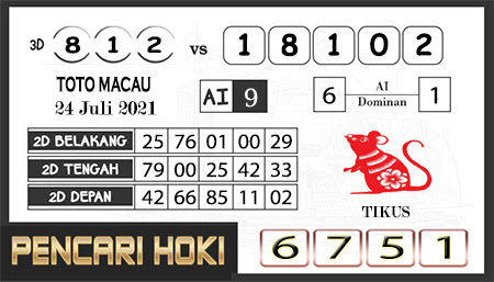 Prediksi Pencari Hoki Group Macau Sabtu 24-07-2021
