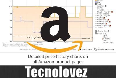 Keepa Amazon Price Tracker - Come Tracciare i Prodotti In Offerta Su Amazon