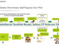 Pemda Kab Padang - Pariaman Rekrutment Tenaga Non PNS Untuk RSUD Padang Pariaman sd 27 Feb 2018