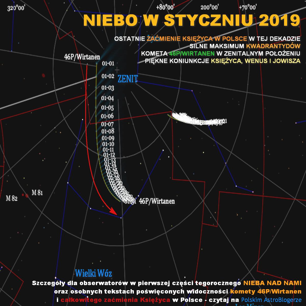 NIEBO NAD NAMI (1) - Styczeń 2019 - Ostatnie zaćmienie Księżyca w Polsce w dekadzie 2010-2019
