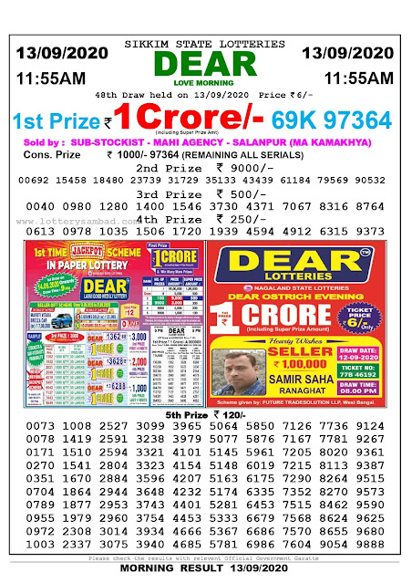 Sikkim State Lottery Sambad 13-09-2020 Today Result 11.55 AM