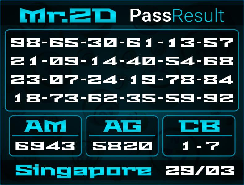 Prediksi Mr.2D | PassResult - Senin, 29 Maret 2021 - Prediksi Togel Singapore