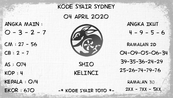 Prediksi Togel Sidney Sabtu 04 April 2020 - Kode Syair Sydney