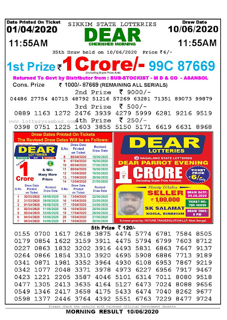 Sikkim State Lottery Sambad 01-04-2020 Today Result 11.55 AM