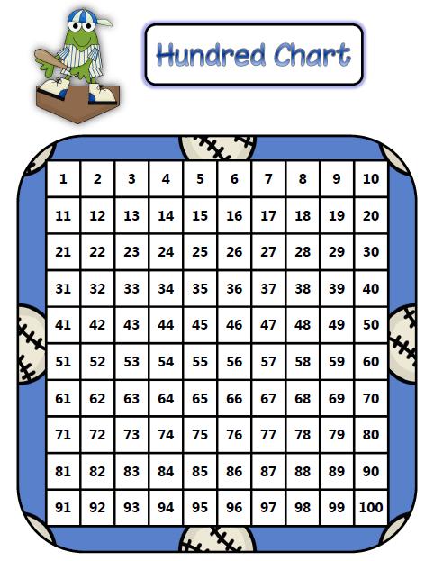 100 Chart For Kids | New Calendar Template Site