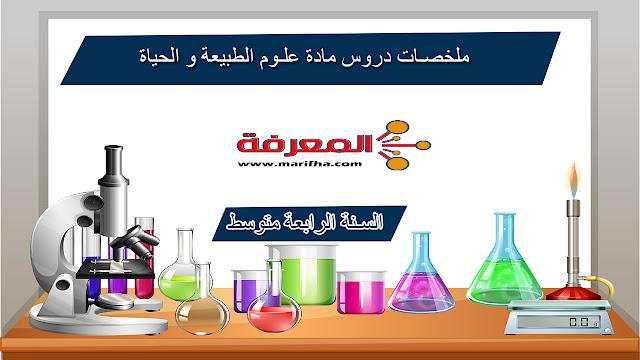 ملخصات دروس مادة علوم الطبيعة و الحياة للسنة الرابعة متوسط ج 2