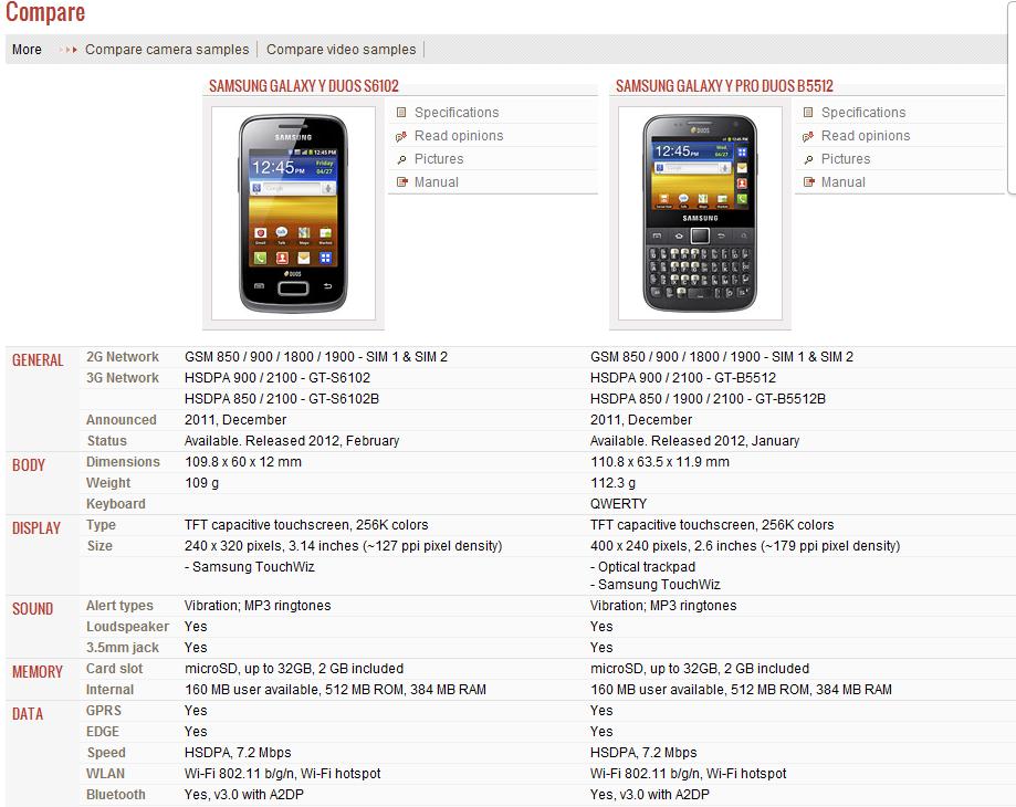 70457dff703 Samsung galaxy y duos gt s6102 vs Trabalhos Acadêmicos Serviço ...