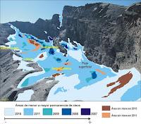 Evolución de la cobertura de nieve
